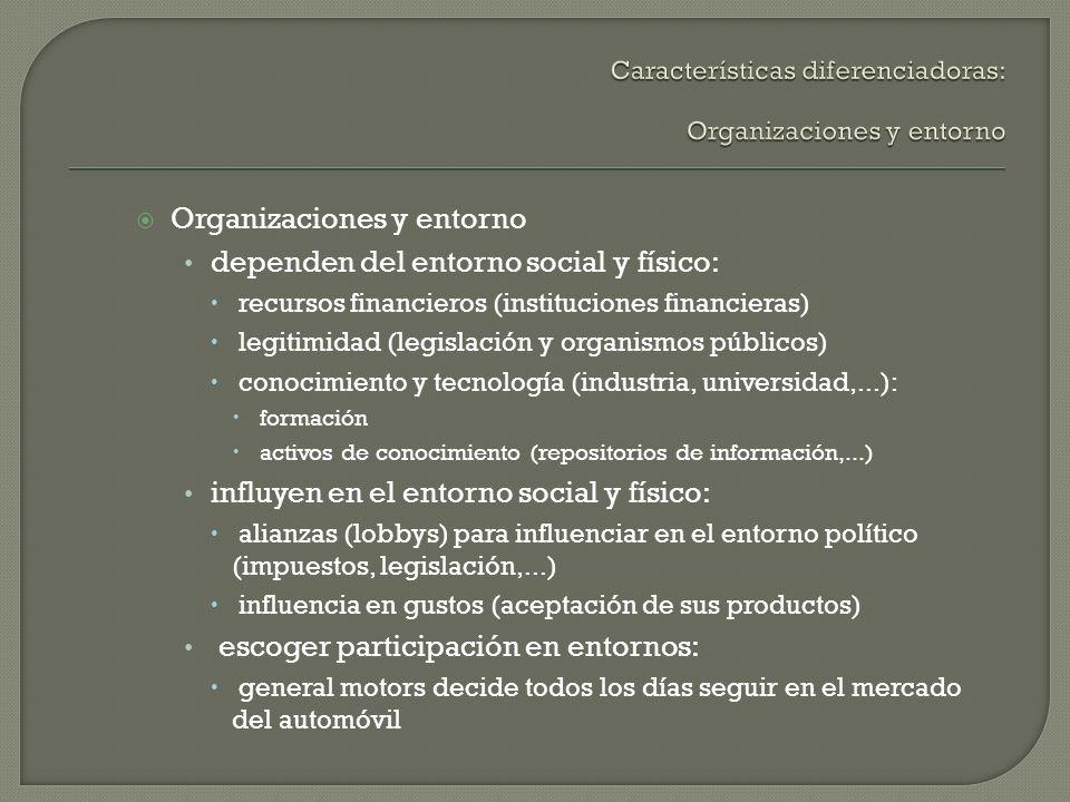 Organizaciones y entorno dependen del entorno social y físico: recursos financieros (instituciones financieras) legitimidad (legislación y organismos