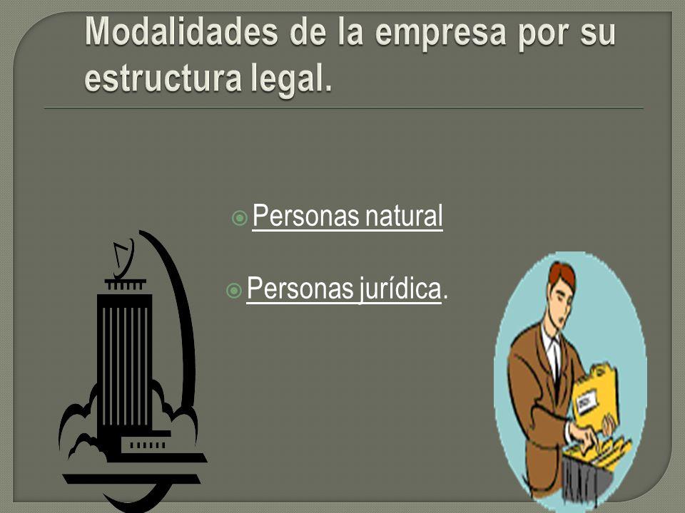 Personas natural Personas jurídica.