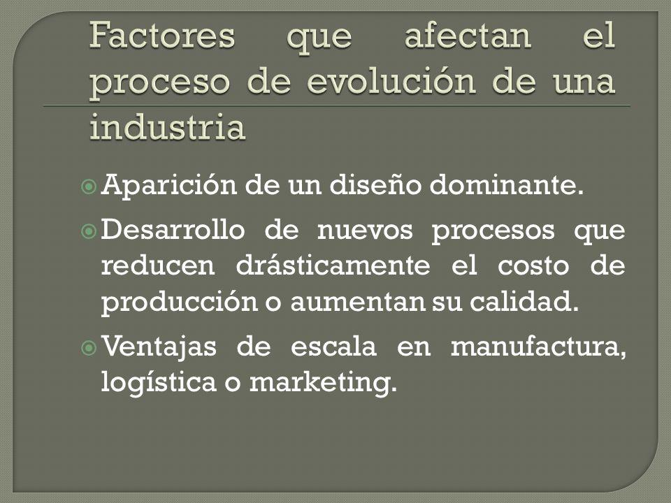Aparición de un diseño dominante. Desarrollo de nuevos procesos que reducen drásticamente el costo de producción o aumentan su calidad. Ventajas de es