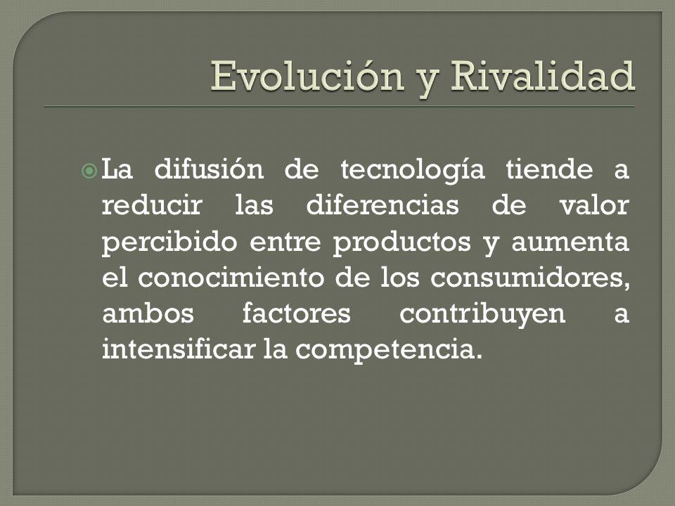 La difusión de tecnología tiende a reducir las diferencias de valor percibido entre productos y aumenta el conocimiento de los consumidores, ambos fac