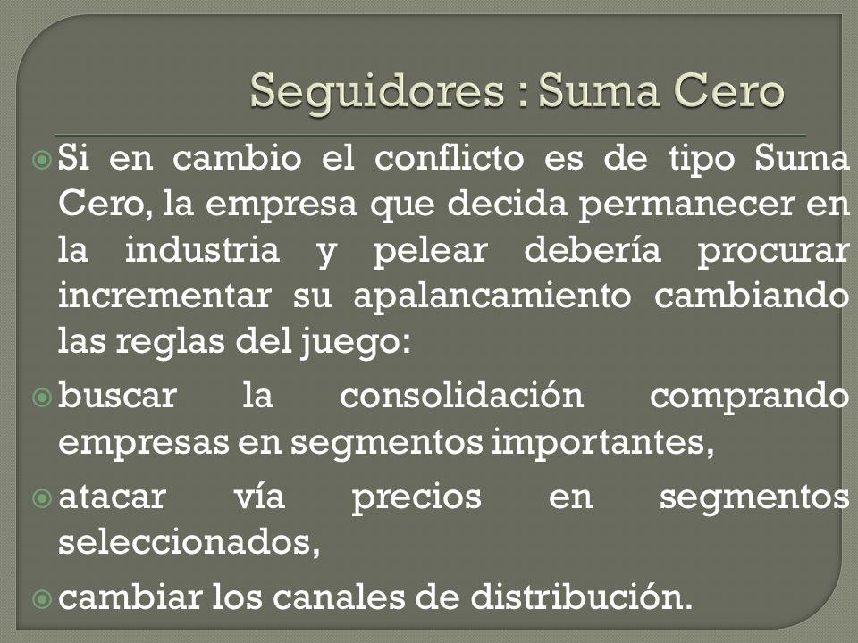Si en cambio el conflicto es de tipo Suma Cero, la empresa que decida permanecer en la industria y pelear debería procurar incrementar su apalancamien