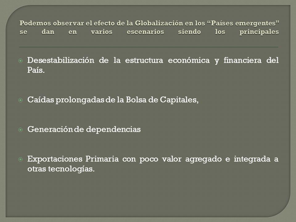 Desestabilización de la estructura económica y financiera del País. Caídas prolongadas de la Bolsa de Capitales, Generación de dependencias Exportacio