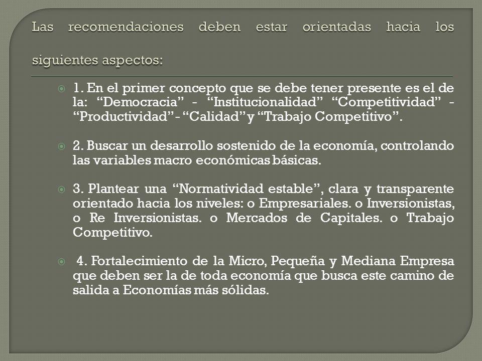 1. En el primer concepto que se debe tener presente es el de la: Democracia - Institucionalidad Competitividad - Productividad - Calidad y Trabajo Com