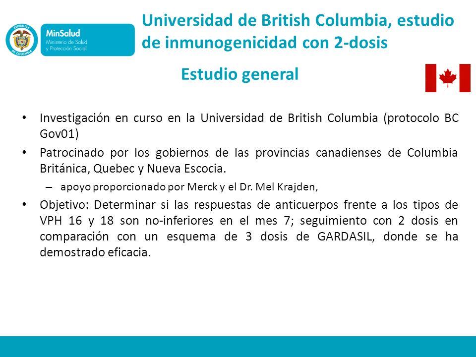 Universidad de British Columbia, estudio de inmunogenicidad con 2-dosis Estudio general Investigación en curso en la Universidad de British Columbia (protocolo BC Gov01) Patrocinado por los gobiernos de las provincias canadienses de Columbia Británica, Quebec y Nueva Escocia.