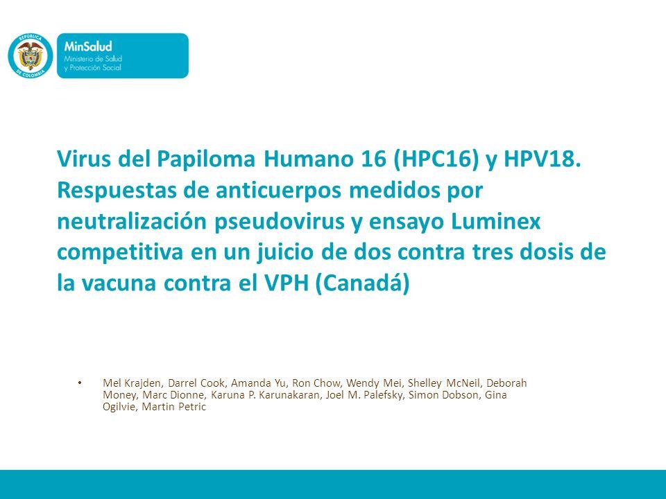 Virus del Papiloma Humano 16 (HPC16) y HPV18.