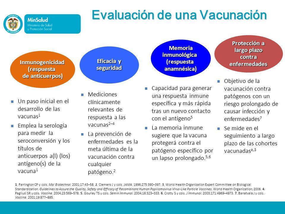Inmunogenicidad (respuesta de anticuerpos) Inmunogenicidad (respuesta de anticuerpos) Eficacia y seguridad Un paso inicial en el desarrollo de las vacunas 1 Emplea la serología para medir la seroconversión y los títulos de anticuerpos a(l) (los) antígeno(s) de la vacuna 1 Mediciones clínicamente relevantes de respuesta a las vacunas 2–4 La prevención de enfermedades es la meta última de la vacunación contra cualquier patógeno.