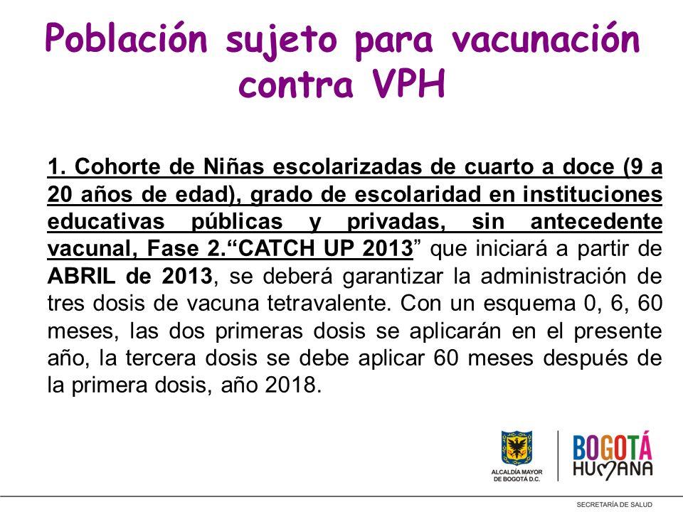 Población sujeto para vacunación contra VPH 1. Cohorte de Niñas escolarizadas de cuarto a doce (9 a 20 años de edad), grado de escolaridad en instituc