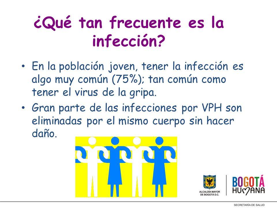 En la población joven, tener la infección es algo muy común (75%); tan común como tener el virus de la gripa. Gran parte de las infecciones por VPH so
