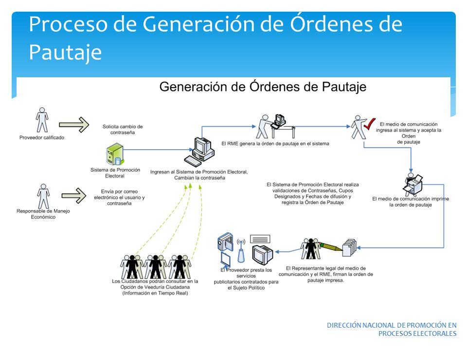 Proceso de Generación de Órdenes de Pautaje