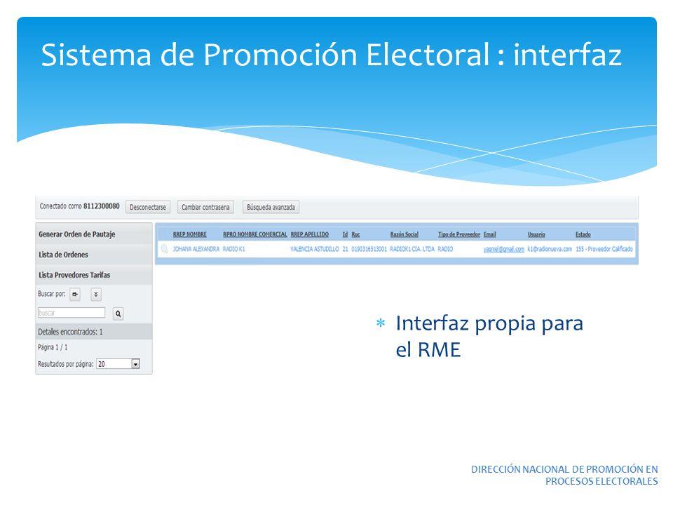 DIRECCIÓN NACIONAL DE PROMOCIÓN EN PROCESOS ELECTORALES Sistema de Promoción Electoral : interfaz Interfaz propia para el RME