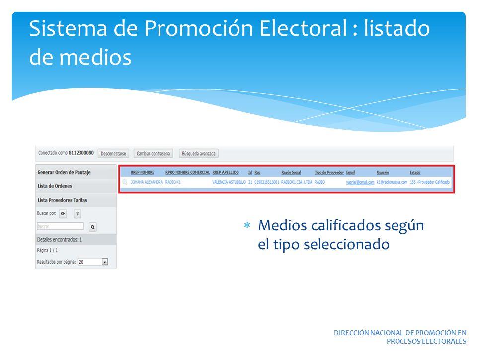 Sistema de Promoción Electoral : listado de medios DIRECCIÓN NACIONAL DE PROMOCIÓN EN PROCESOS ELECTORALES Medios calificados según el tipo selecciona