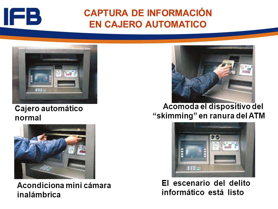 Cajero automático normal Acomoda el dispositivo del skimming en ranura del ATM Acondiciona mini cámara inalámbrica El escenario del delito informático