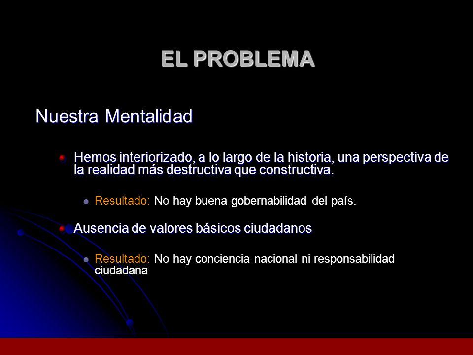 EL PROBLEMA Nuestra Mentalidad Hemos interiorizado, a lo largo de la historia, una perspectiva de la realidad más destructiva que constructiva.