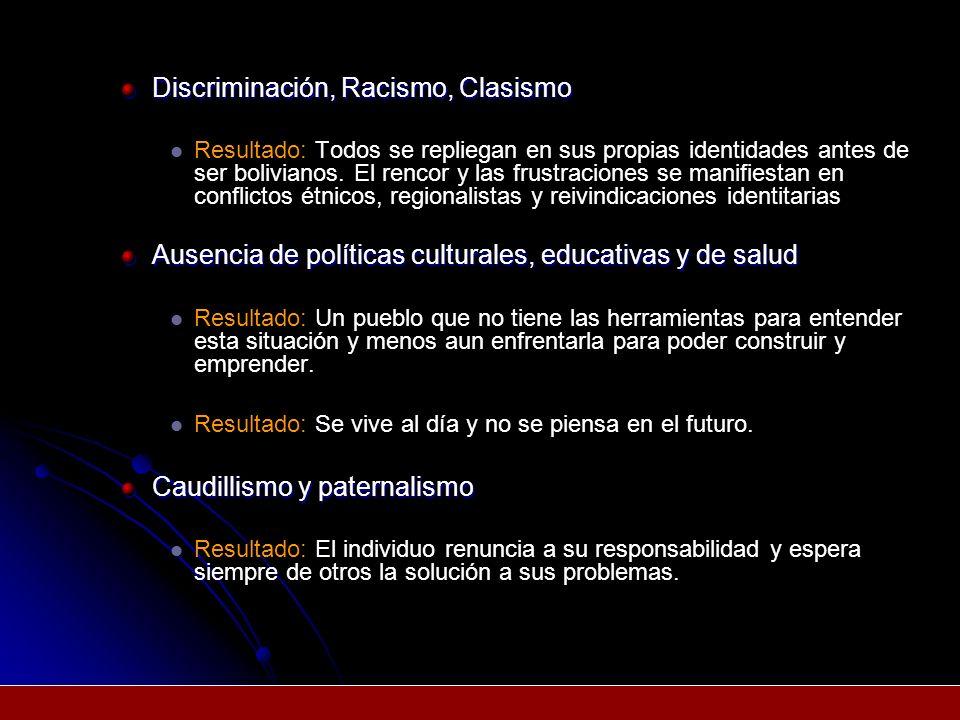 Discriminación, Racismo, Clasismo Resultado: Todos se repliegan en sus propias identidades antes de ser bolivianos.