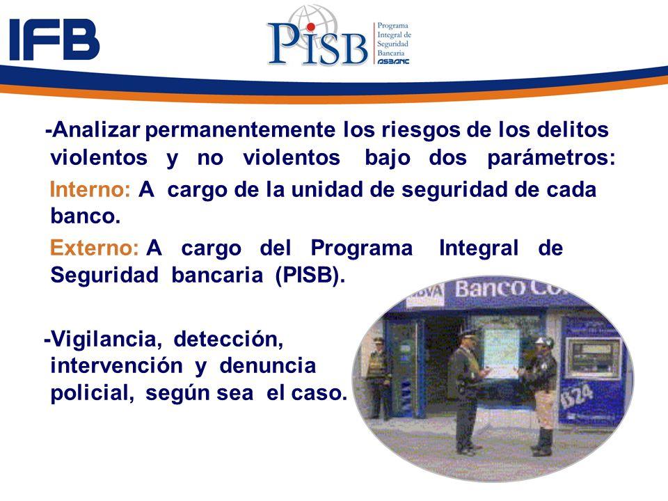 -Analizar permanentemente los riesgos de los delitos violentos y no violentos bajo dos parámetros: Interno: A cargo de la unidad de seguridad de cada