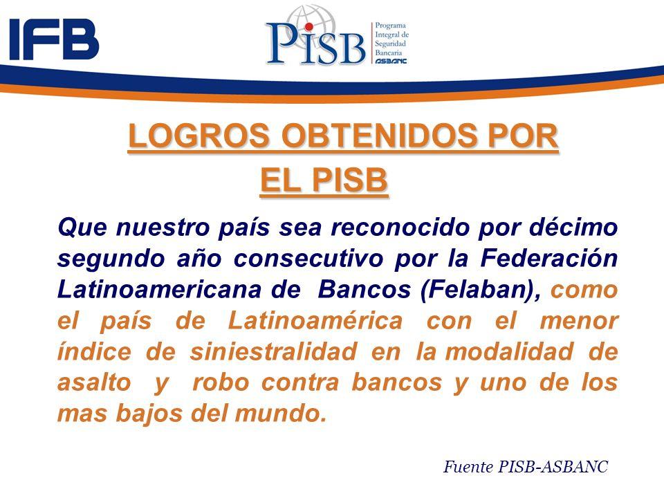 LOGROS OBTENIDOS POR EL PISB Que nuestro país sea reconocido por décimo segundo año consecutivo por la Federación Latinoamericana de Bancos (Felaban),