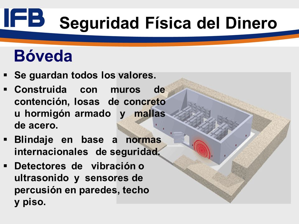 Bóveda Se guardan todos los valores. Construida con muros de contención, losas de concreto u hormigón armado y mallas de acero. Blindaje en base a nor