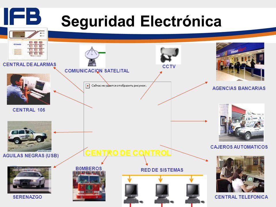 CENTRAL DE ALARMAS COMIUNICACION SATELITAL CCTV AGENCIAS BANCARIAS CAJEROS AUTOMATICOS CENTRAL TELEFONICA RED DE SISTEMAS AGUILAS NEGRAS (USB) CENTRAL