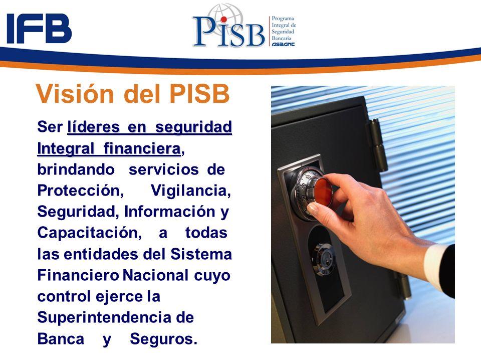 Misión del PISB Proteger Proteger al personal, clientes, patrimonio e Instalaciones y al normal desarrollo de actividades de las entidades del Sistema Financiero Nacional.