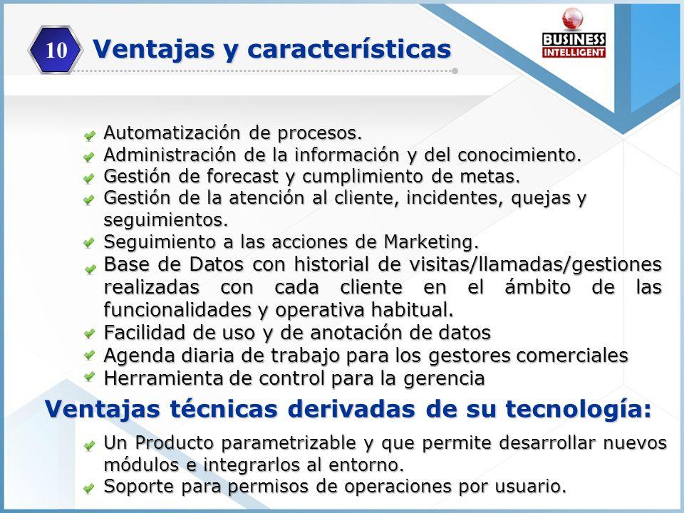 10 Automatización de procesos. Administración de la información y del conocimiento. Gestión de forecast y cumplimiento de metas. Gestión de la atenció