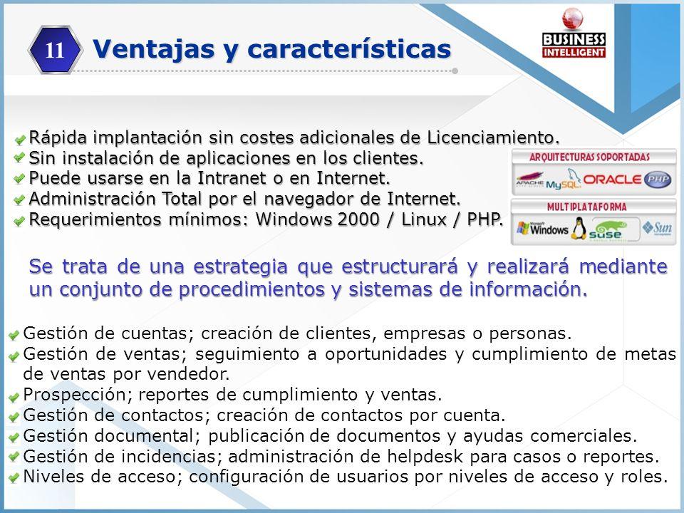 11 Gestión de cuentas; creación de clientes, empresas o personas. Gestión de ventas; seguimiento a oportunidades y cumplimiento de metas de ventas por