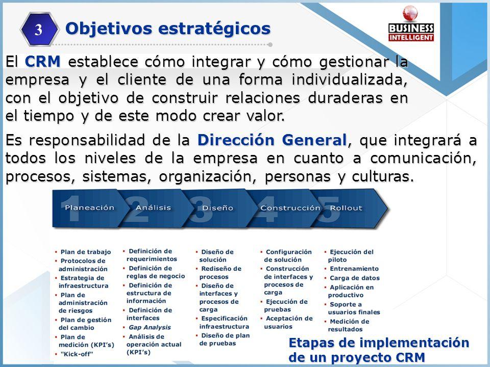 El CRM establece cómo integrar y cómo gestionar la empresa y el cliente de una forma individualizada, con el objetivo de construir relaciones duradera