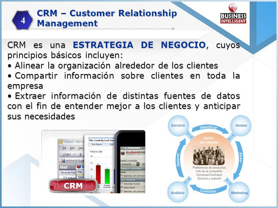 CRM es una ESTRATEGIA DE NEGOCIO, cuyos principios básicos incluyen: Alinear la organización alrededor de los clientes Alinear la organización alreded