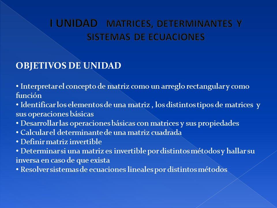 OBJETIVOS DE UNIDAD Interpretar el concepto de matriz como un arreglo rectangular y como función Identificar los elementos de una matriz, los distinto