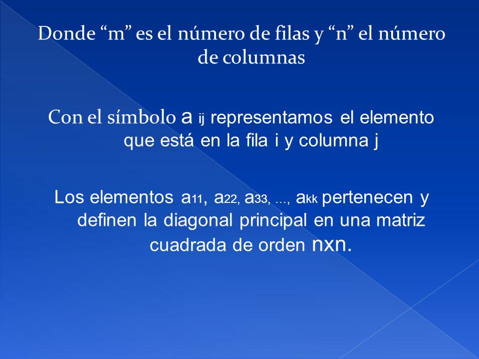 Donde m es el número de filas y n el número de columnas Con el símbolo a ij representamos el elemento que está en la fila i y columna j Los elementos