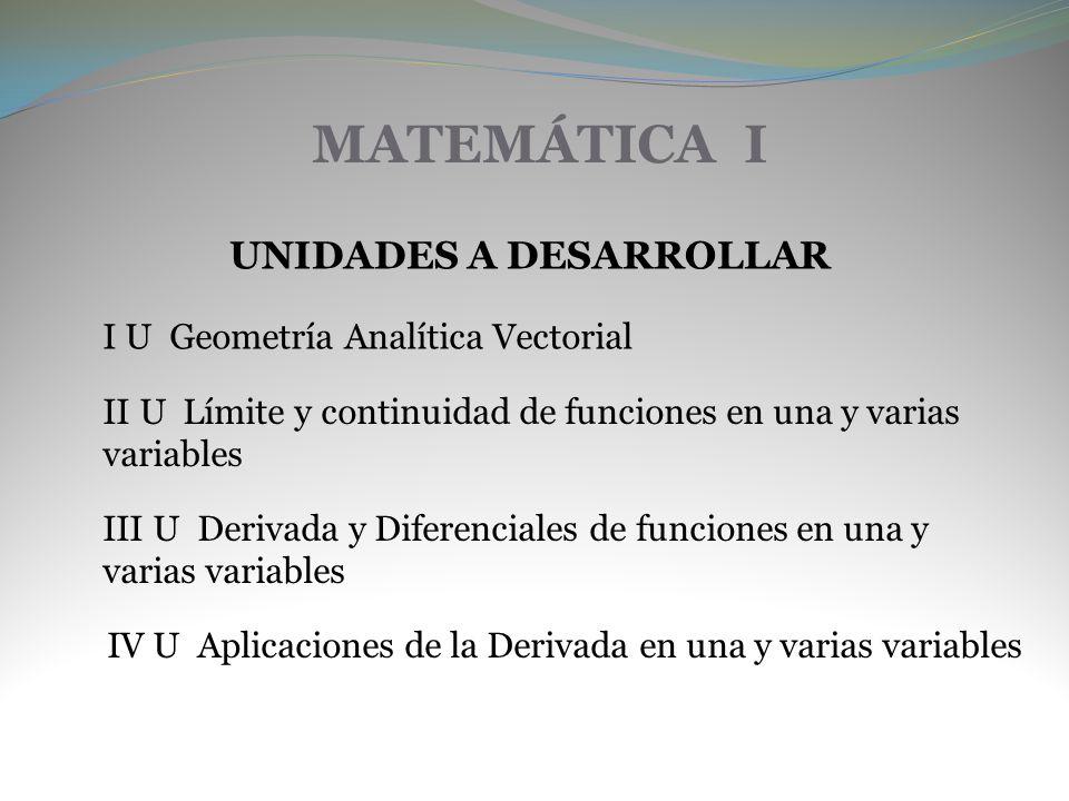MATEMÁTICA I UNIDADES A DESARROLLAR IV U Aplicaciones de la Derivada en una y varias variables I U Geometría Analítica Vectorial II U Límite y continu