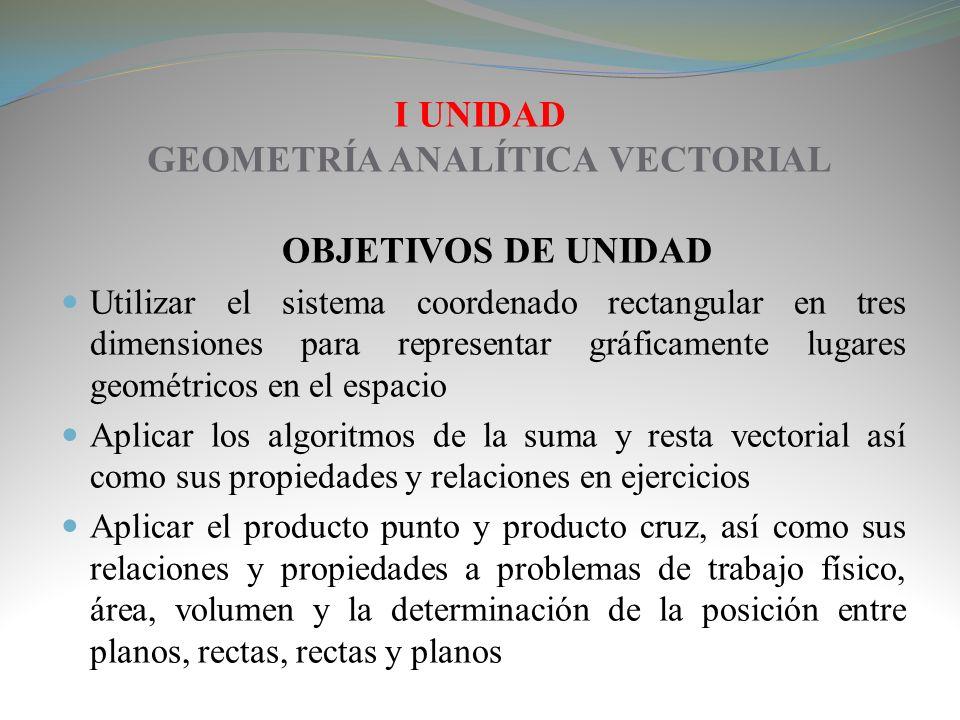 I UNIDAD GEOMETRÍA ANALÍTICA VECTORIAL OBJETIVOS DE UNIDAD Utilizar el sistema coordenado rectangular en tres dimensiones para representar gráficament