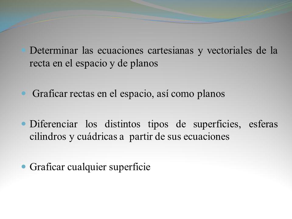 Determinar las ecuaciones cartesianas y vectoriales de la recta en el espacio y de planos Graficar rectas en el espacio, así como planos Diferenciar l