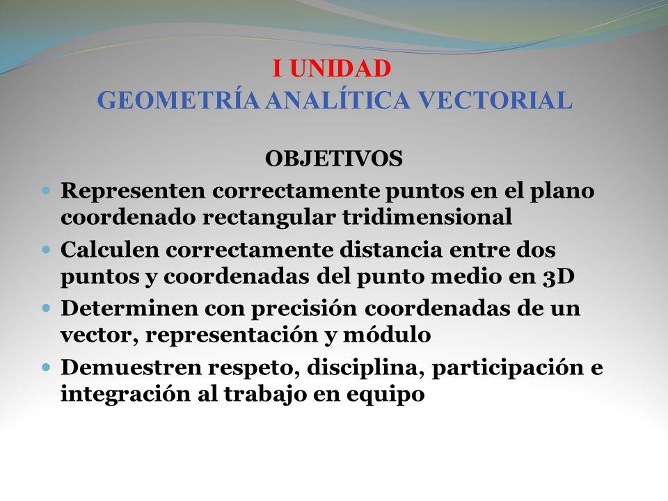 I UNIDAD GEOMETRÍA ANALÍTICA VECTORIAL OBJETIVOS Representen correctamente puntos en el plano coordenado rectangular tridimensional Calculen correctam