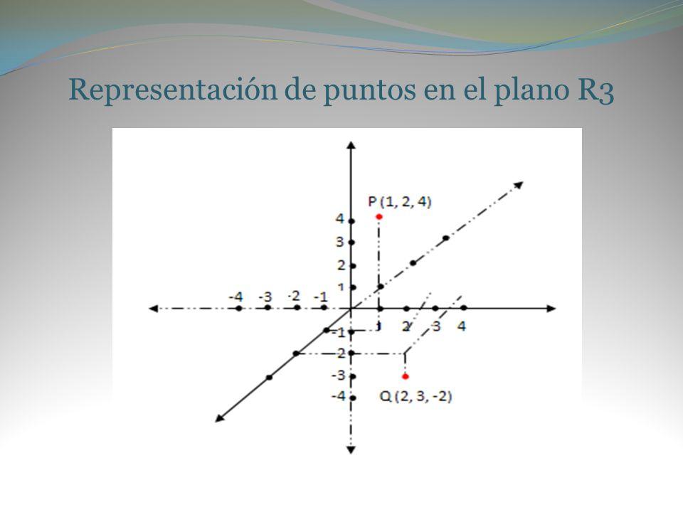 Representación de puntos en el plano R3