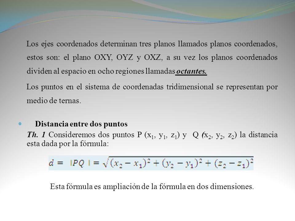 Los ejes coordenados determinan tres planos llamados planos coordenados, estos son: el plano OXY, OYZ y OXZ, a su vez los planos coordenados dividen a
