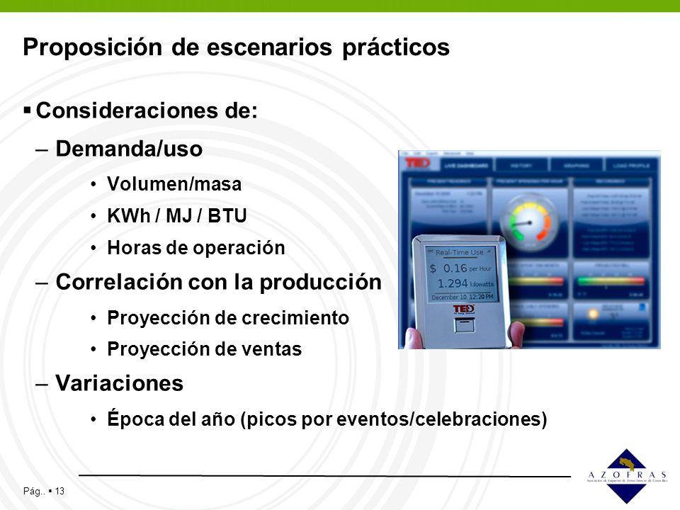 Pág.. 13 Proposición de escenarios prácticos Consideraciones de: –Demanda/uso Volumen/masa KWh / MJ / BTU Horas de operación –Correlación con la produ