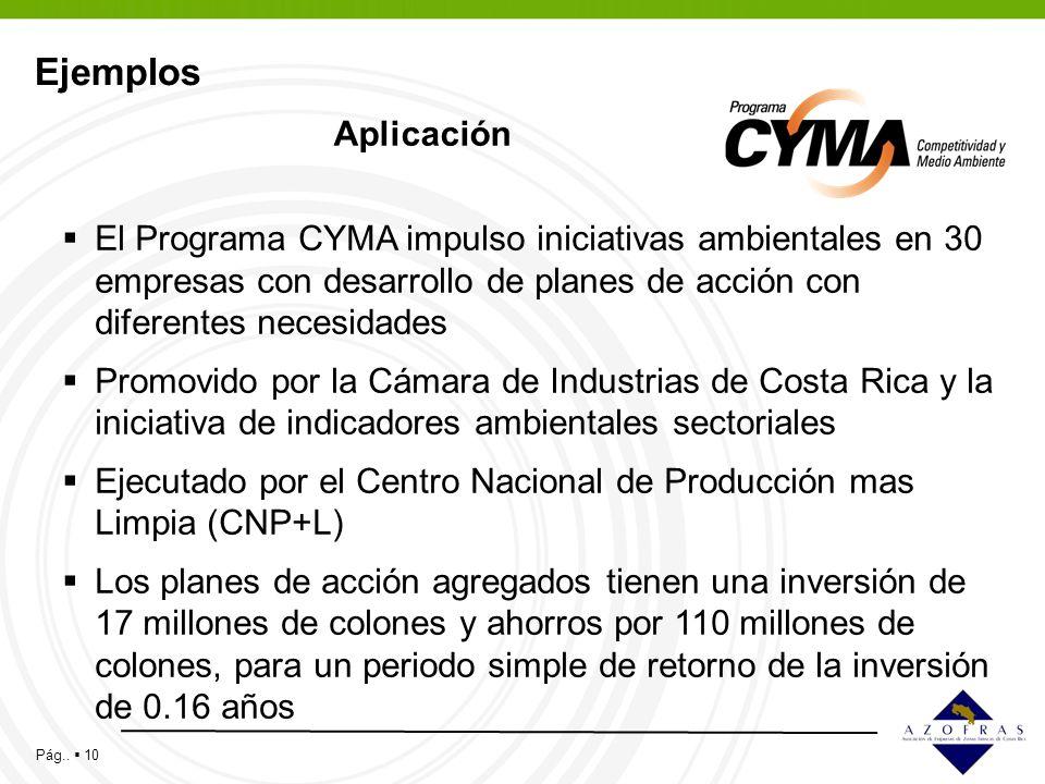 Pág.. 10 Ejemplos Aplicación El Programa CYMA impulso iniciativas ambientales en 30 empresas con desarrollo de planes de acción con diferentes necesid