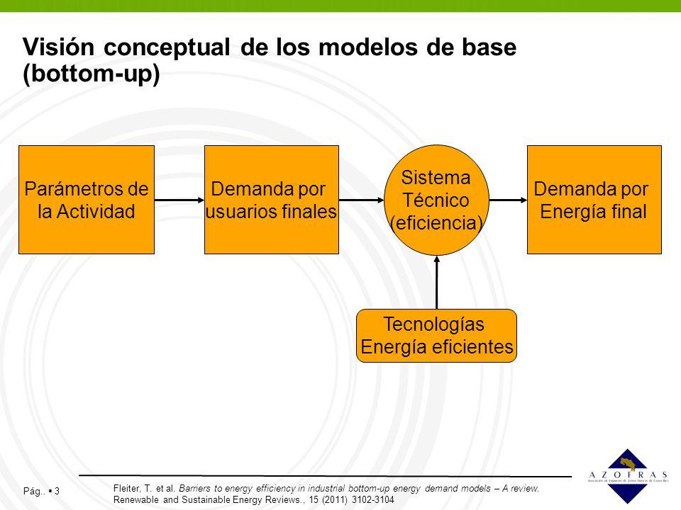Pág.. 3 Visión conceptual de los modelos de base (bottom-up) Parámetros de la Actividad Demanda por usuarios finales Demanda por Energía final Sistema