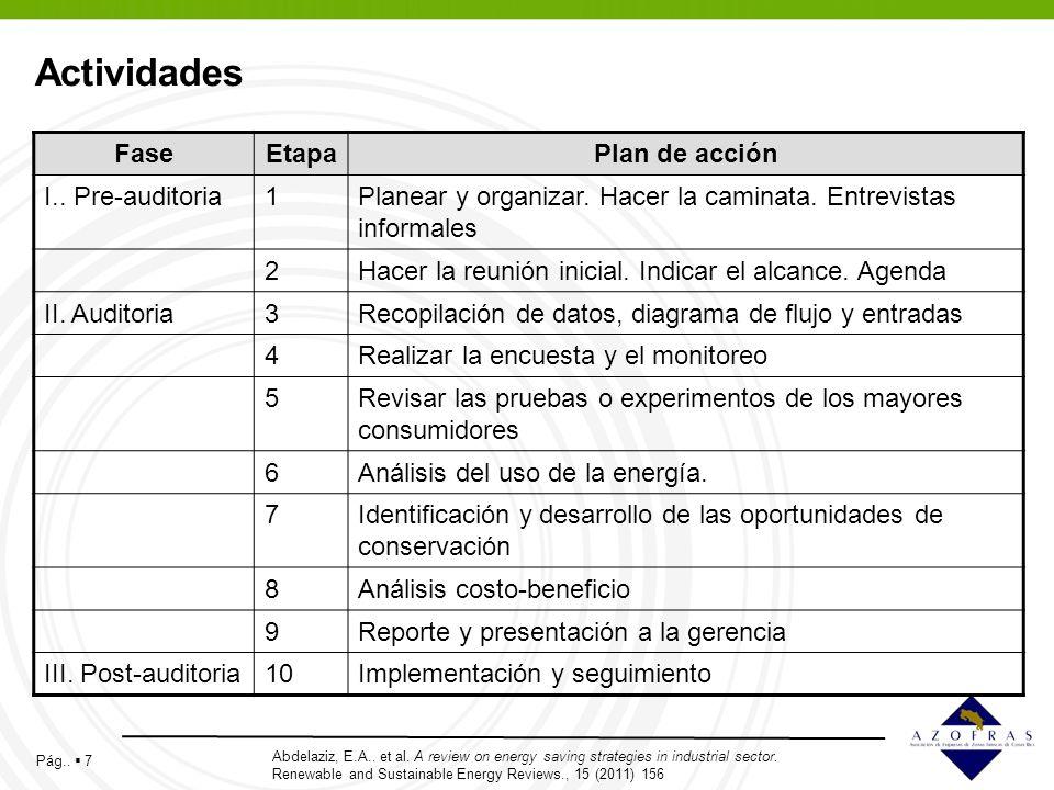 Pág..8 Actividades Abdelaziz, E.A.. et al.