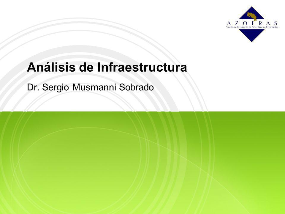 Análisis de Infraestructura Dr. Sergio Musmanni Sobrado