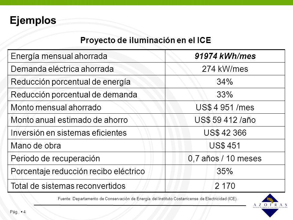 Pág.. 4 Ejemplos Energía mensual ahorrada91974 kWh/mes Demanda eléctrica ahorrada274 kW/mes Reducción porcentual de energía34% Reducción porcentual de