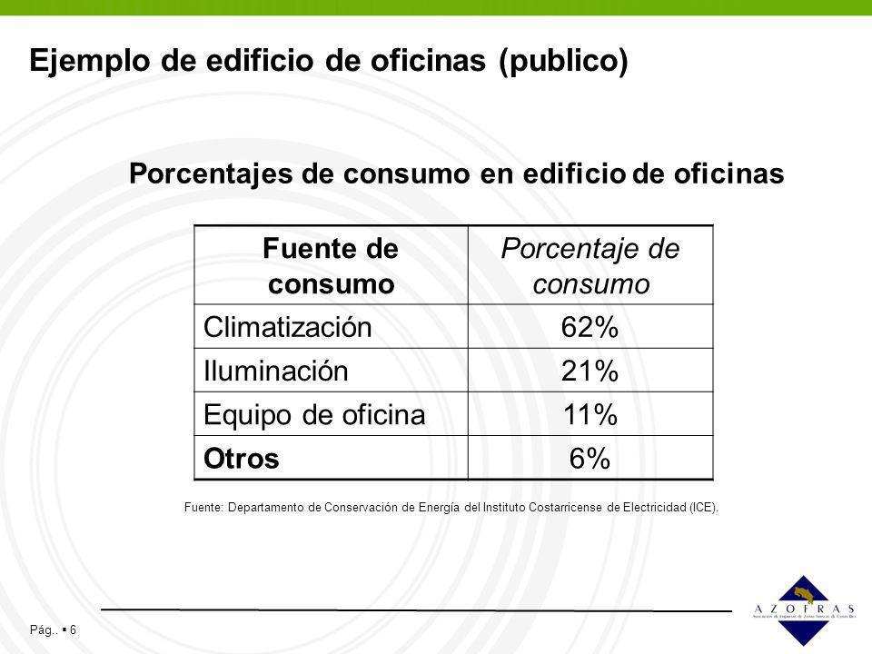 Pág.. 6 Ejemplo de edificio de oficinas (publico) Porcentajes de consumo en edificio de oficinas Fuente de consumo Porcentaje de consumo Climatización