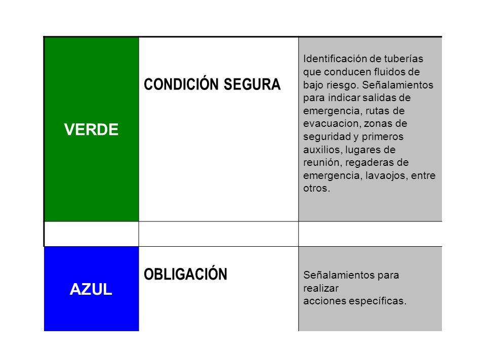 ColorSignificadoIndicaciones y precisiones RojoSeñal de prohibiciónComportamientos peligrosos Peligro-alarmaAlto, parada, dispositivos de desconexión de emergencia.