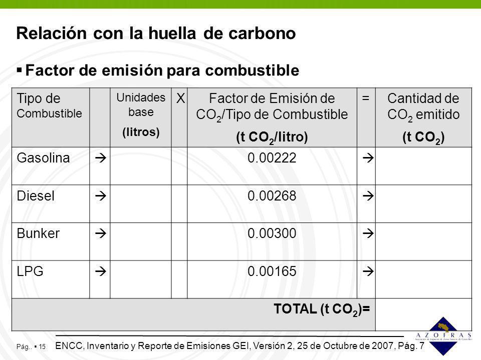 Pág.. 15 Relación con la huella de carbono Factor de emisión para combustible Tipo de Combustible Unidades base (litros) XFactor de Emisión de CO 2 /T