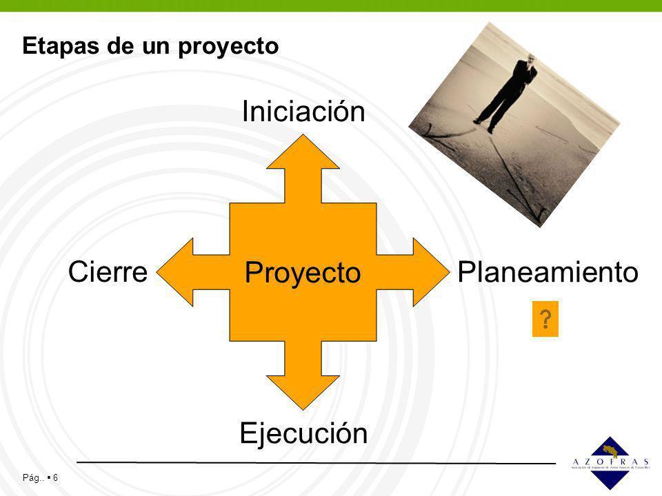 Pág.. 6 Etapas de un proyecto Proyecto Iniciación Planeamiento Ejecución Cierre