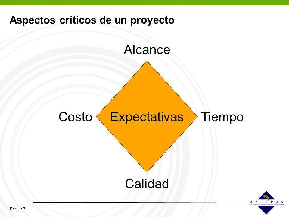 Pág.. 7 Aspectos críticos de un proyecto Expectativas Tiempo Calidad Costo Alcance