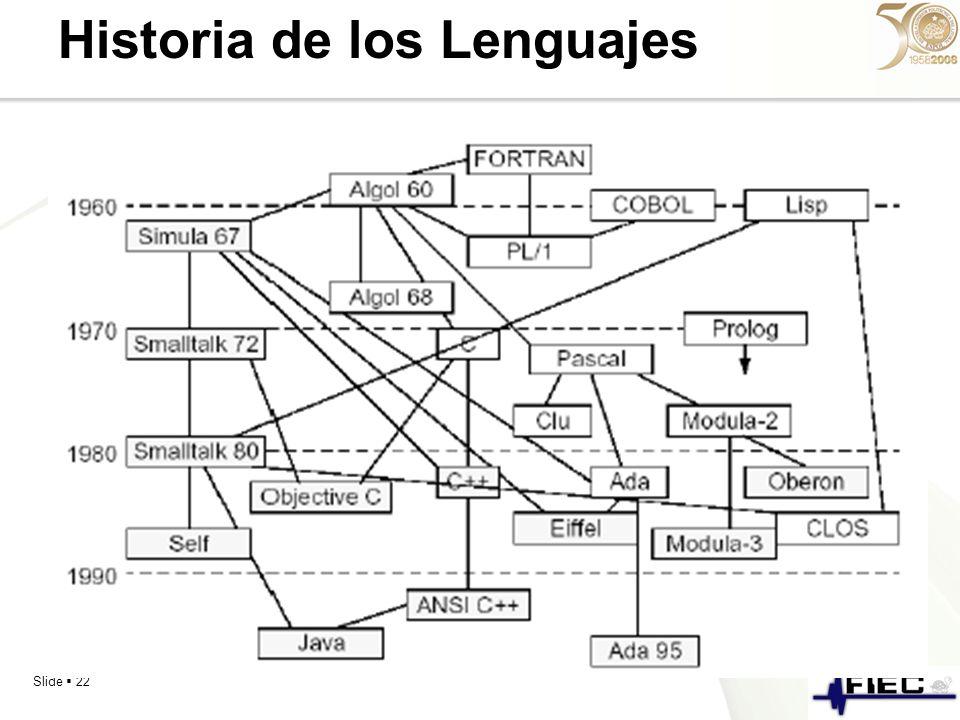 Slide 22 Historia de los Lenguajes
