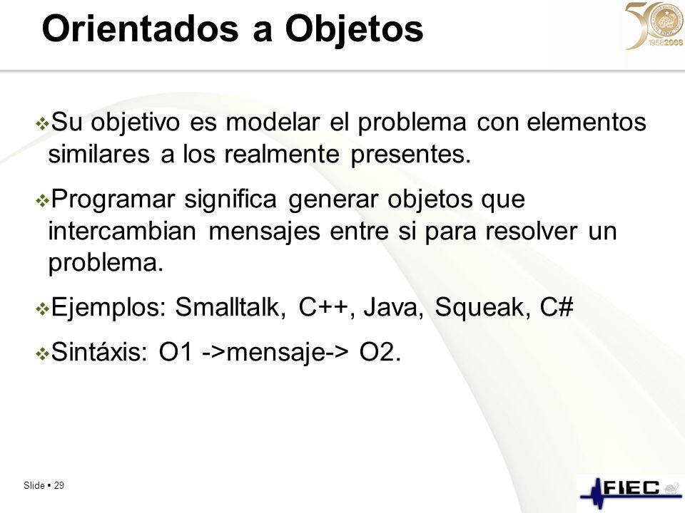 Slide 29 Orientados a Objetos Su objetivo es modelar el problema con elementos similares a los realmente presentes. Programar significa generar objeto