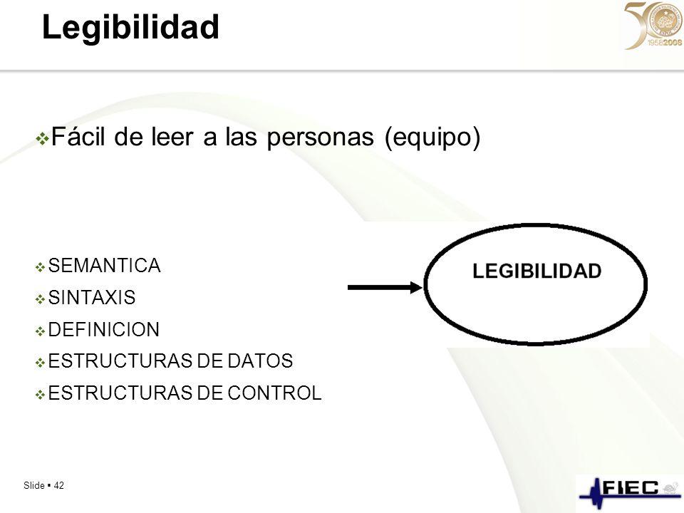 Slide 42 Legibilidad Fácil de leer a las personas (equipo) SEMANTICA SINTAXIS DEFINICION ESTRUCTURAS DE DATOS ESTRUCTURAS DE CONTROL