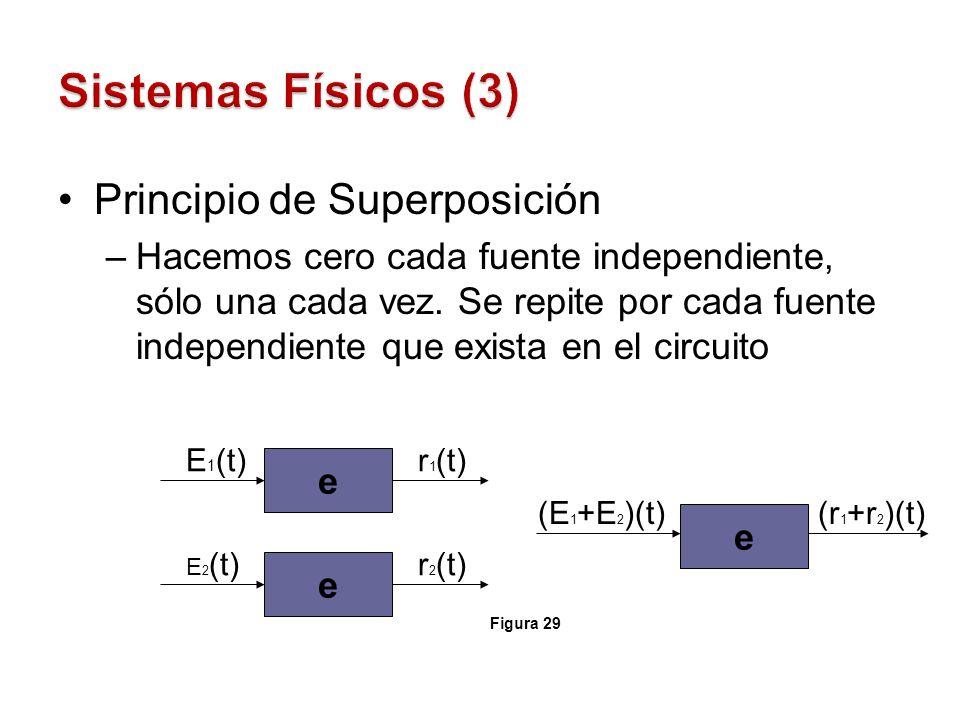 Principio de Superposición –Hacemos cero cada fuente independiente, sólo una cada vez. Se repite por cada fuente independiente que exista en el circui